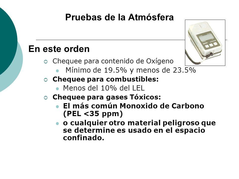 Pruebas de la Atmósfera Chequee para contenido de Oxígeno Mínimo de 19.5% y menos de 23.5% Chequee para combustibles: Menos del 10% del LEL Chequee pa