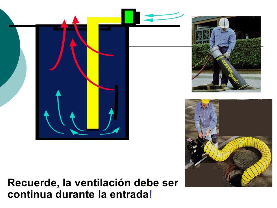 Recuerde, la ventilación debe ser continua durante la entrada!