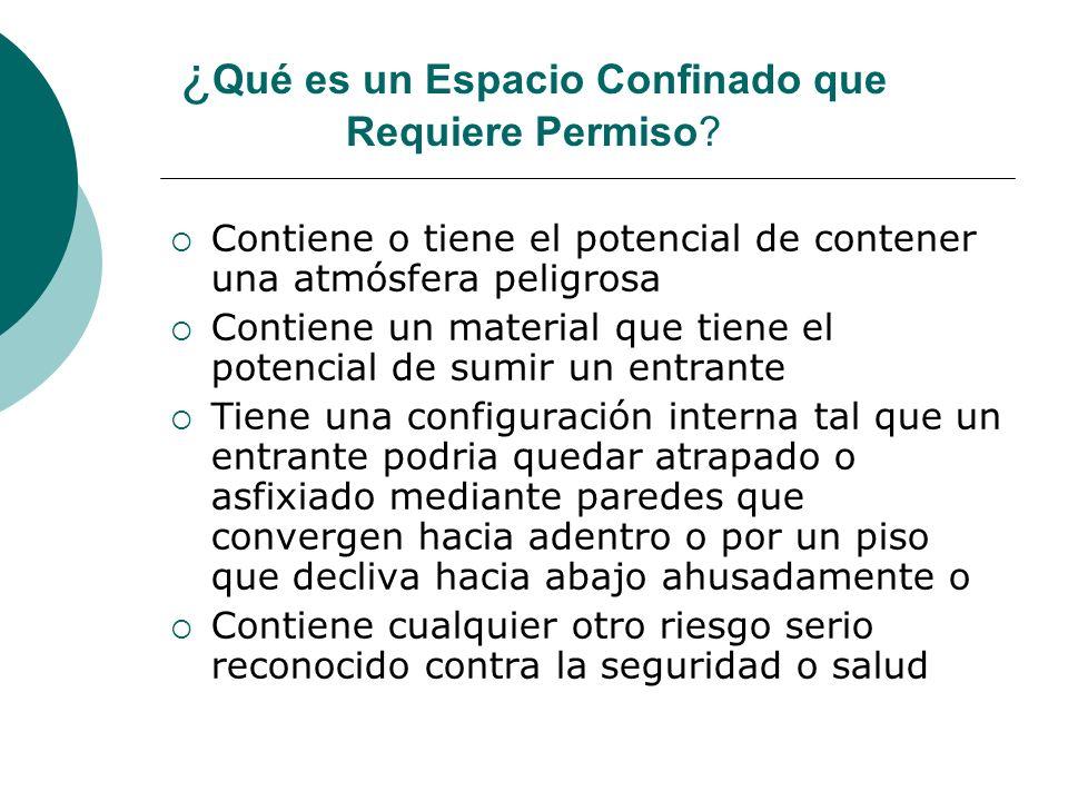 Requerimientos del Permiso de Entrada Fecha, localización, y nombre del espacio confinado.