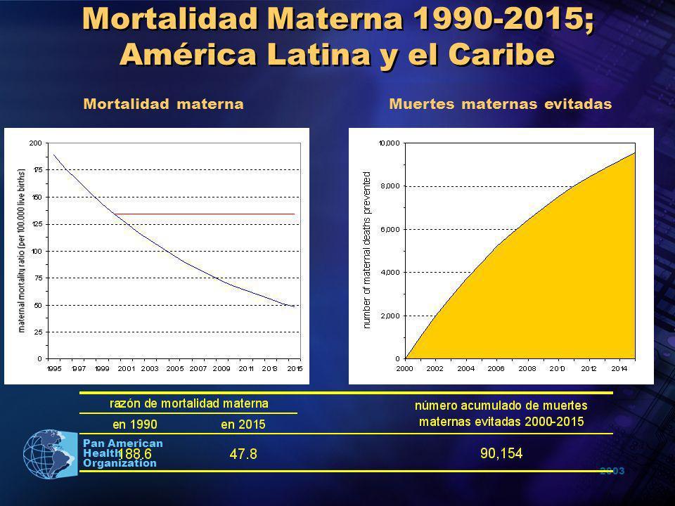 2003 Pan American Health Organization Mortalidad Materna 1990-2015; América Latina y el Caribe Mortalidad maternaMuertes maternas evitadas