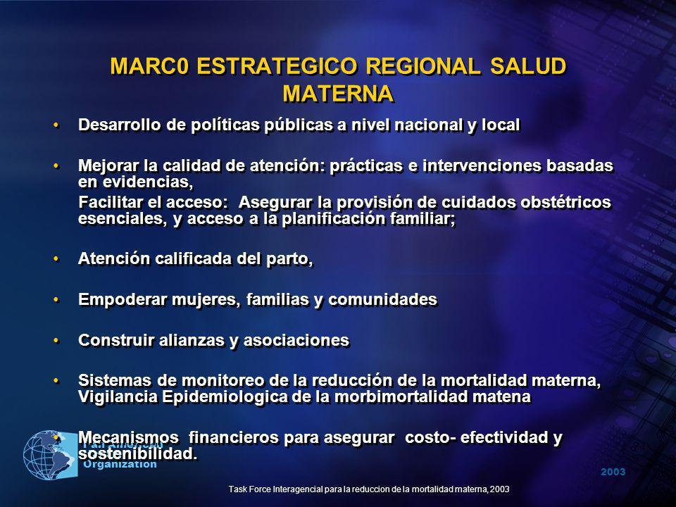 2003 Pan American Health Organization MARC0 ESTRATEGICO REGIONAL SALUD MATERNA Desarrollo de políticas públicas a nivel nacional y local Mejorar la ca