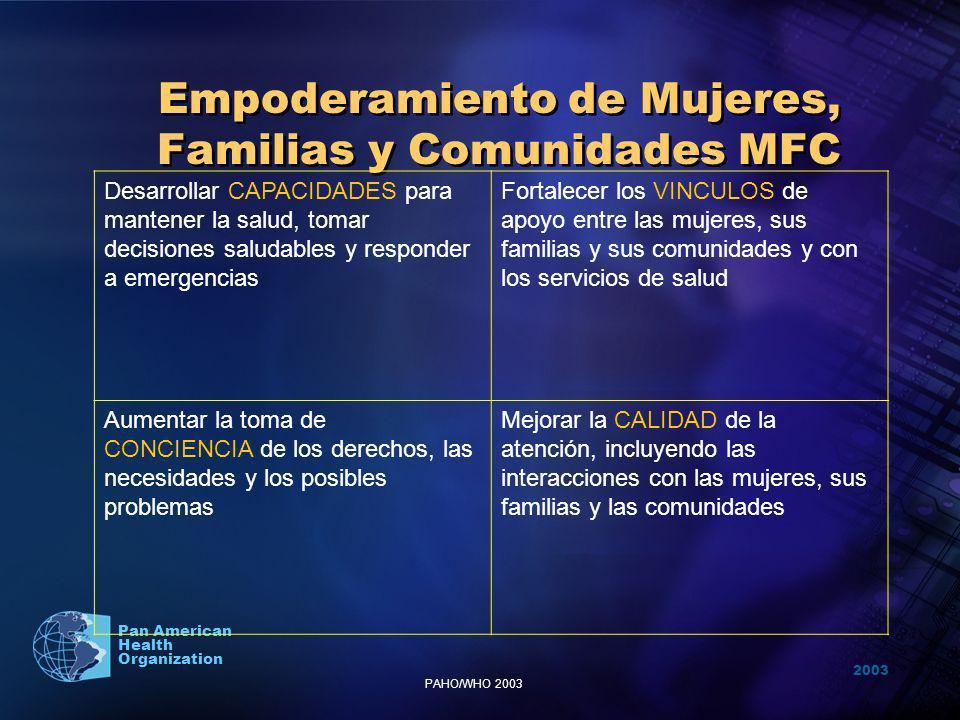2003 Pan American Health Organization Empoderamiento de Mujeres, Familias y Comunidades MFC Desarrollar CAPACIDADES para mantener la salud, tomar deci