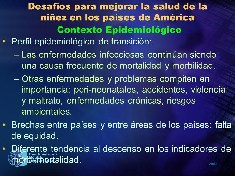 2003 Pan American Health Organization Desafíos para mejorar la salud de la niñez en los países de América Perfil epidemiológico de transición: –Las en