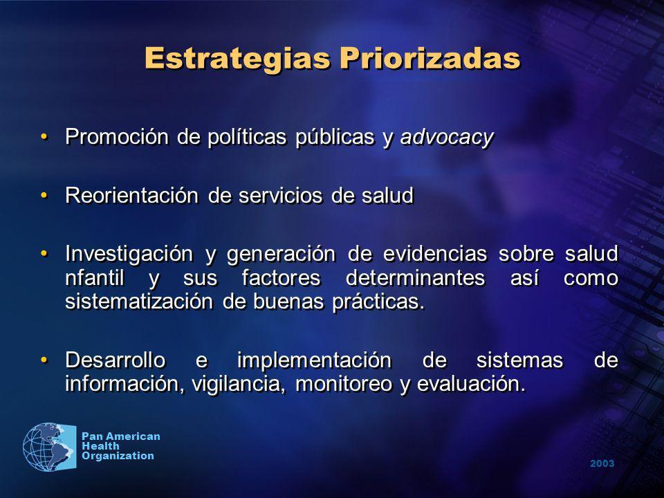 2003 Pan American Health Organization Estrategias Priorizadas Promoción de políticas públicas y advocacy Reorientación de servicios de salud Investiga