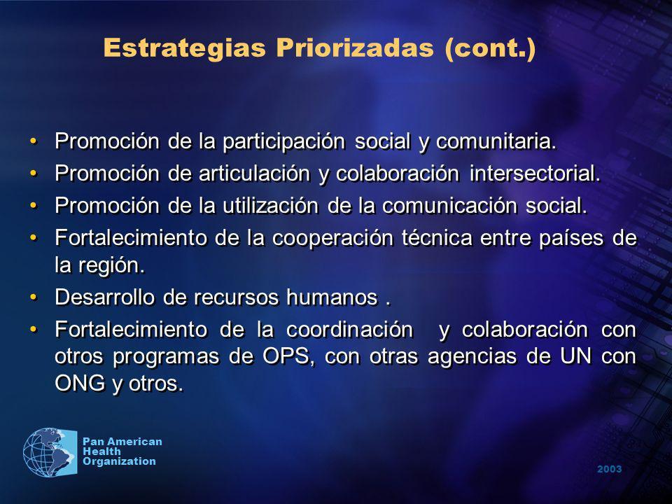 2003 Pan American Health Organization Promoción de la participación social y comunitaria. Promoción de articulación y colaboración intersectorial. Pro