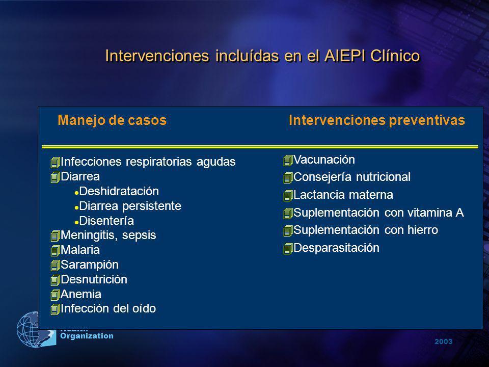 2003 Pan American Health Organization Intervenciones incluídas en el AIEPI Clínico Manejo de casosIntervenciones preventivas 4Infecciones respiratoria