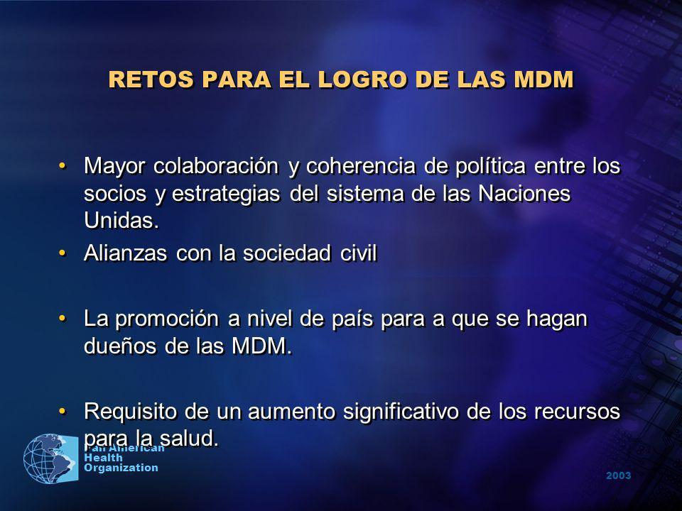 2003 Pan American Health Organization RETOS PARA EL LOGRO DE LAS MDM Mayor colaboración y coherencia de política entre los socios y estrategias del si