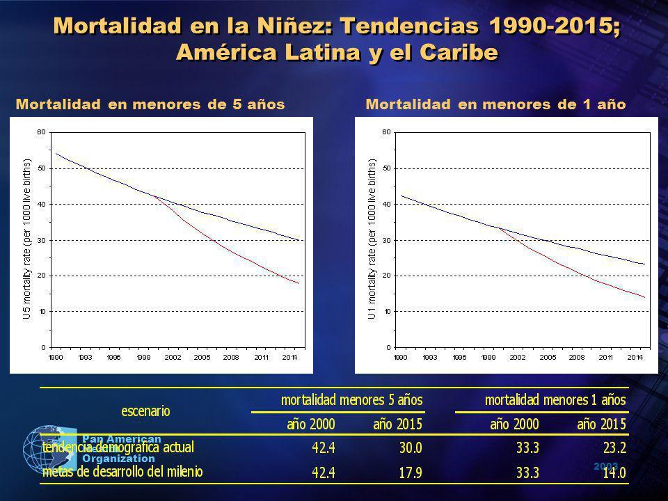 2003 Pan American Health Organization Mortalidad en la Niñez: Tendencias 1990-2015; América Latina y el Caribe Mortalidad en menores de 5 añosMortalid