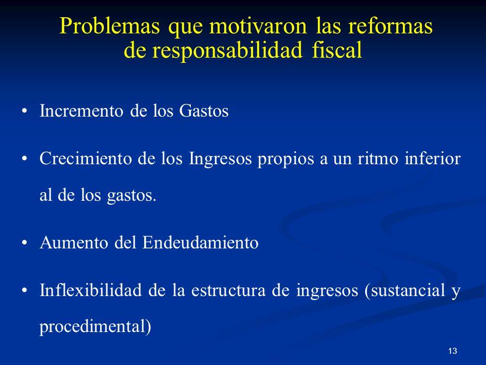 13 Problemas que motivaron las reformas de responsabilidad fiscal Incremento de los Gastos Crecimiento de los Ingresos propios a un ritmo inferior al