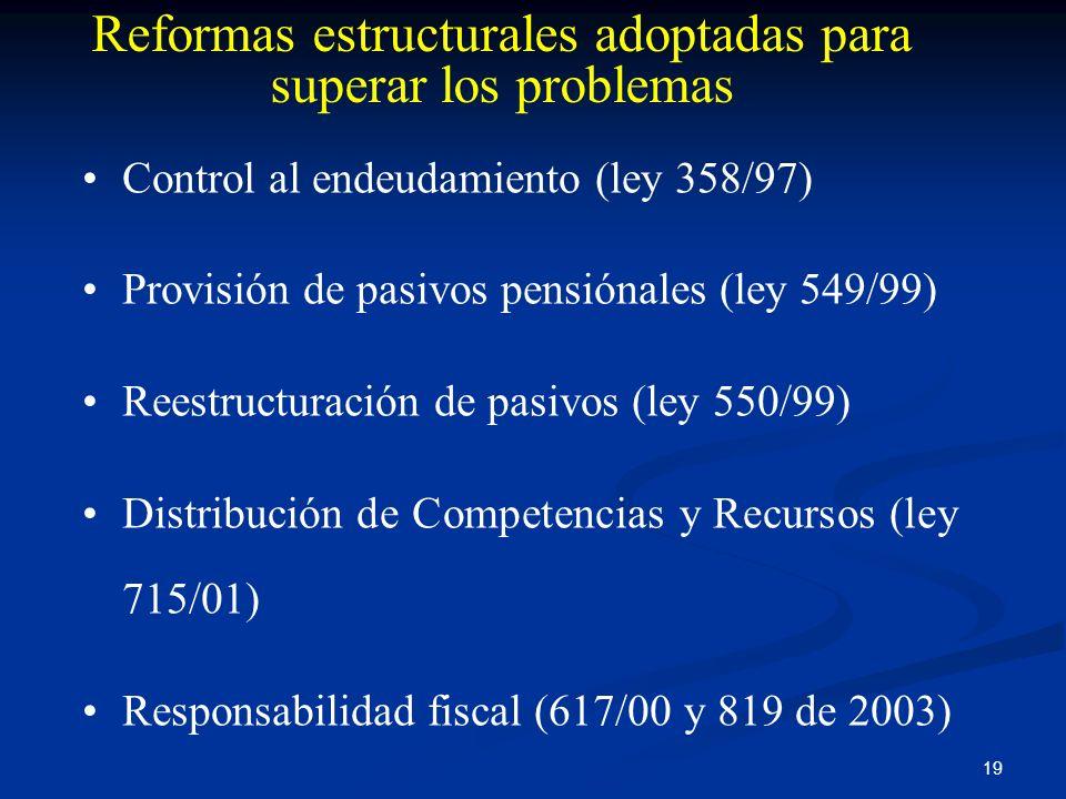 19 Reformas estructurales adoptadas para superar los problemas Control al endeudamiento (ley 358/97) Provisión de pasivos pensiónales (ley 549/99) Ree