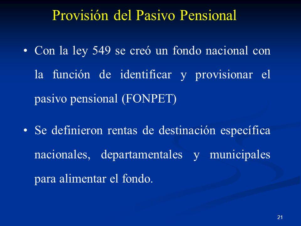 21 Provisión del Pasivo Pensional Con la ley 549 se creó un fondo nacional con la función de identificar y provisionar el pasivo pensional (FONPET) Se