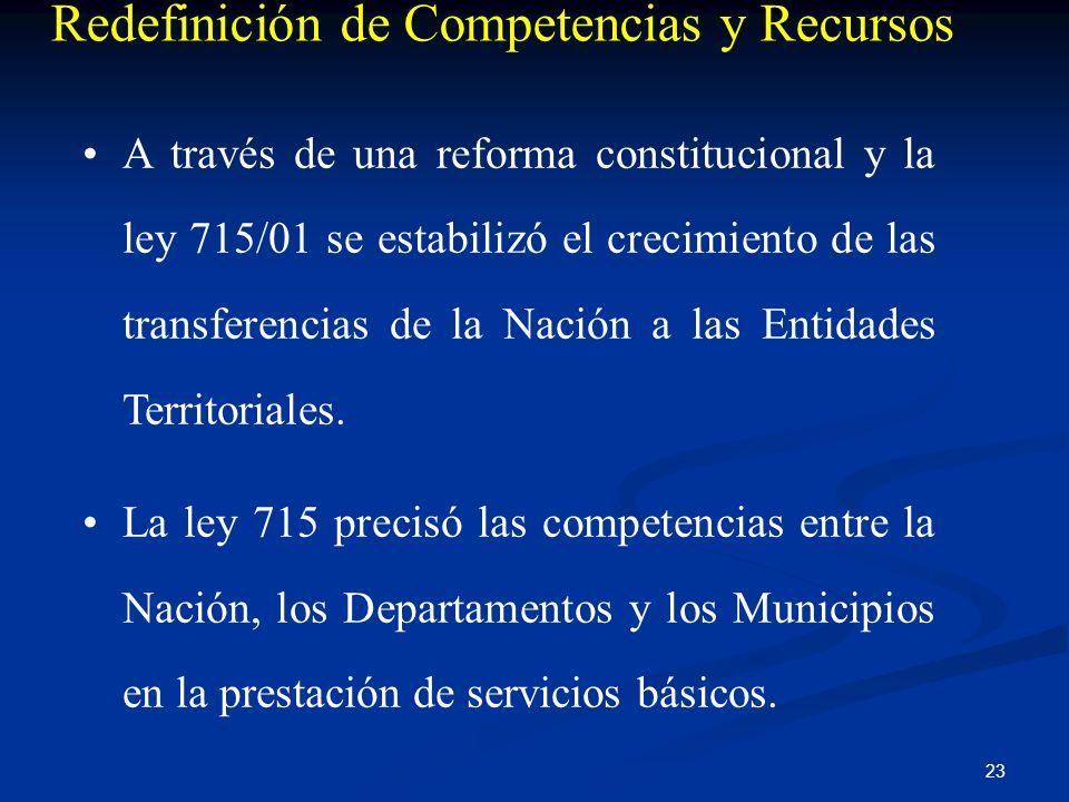 23 Redefinición de Competencias y Recursos A través de una reforma constitucional y la ley 715/01 se estabilizó el crecimiento de las transferencias d