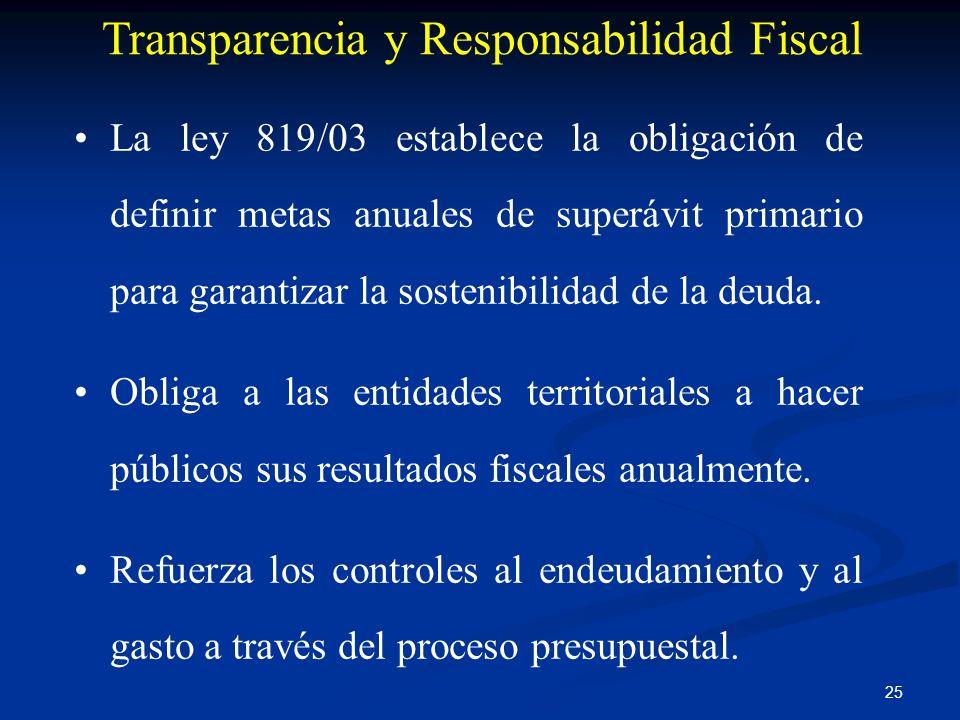 25 Transparencia y Responsabilidad Fiscal La ley 819/03 establece la obligación de definir metas anuales de superávit primario para garantizar la sost
