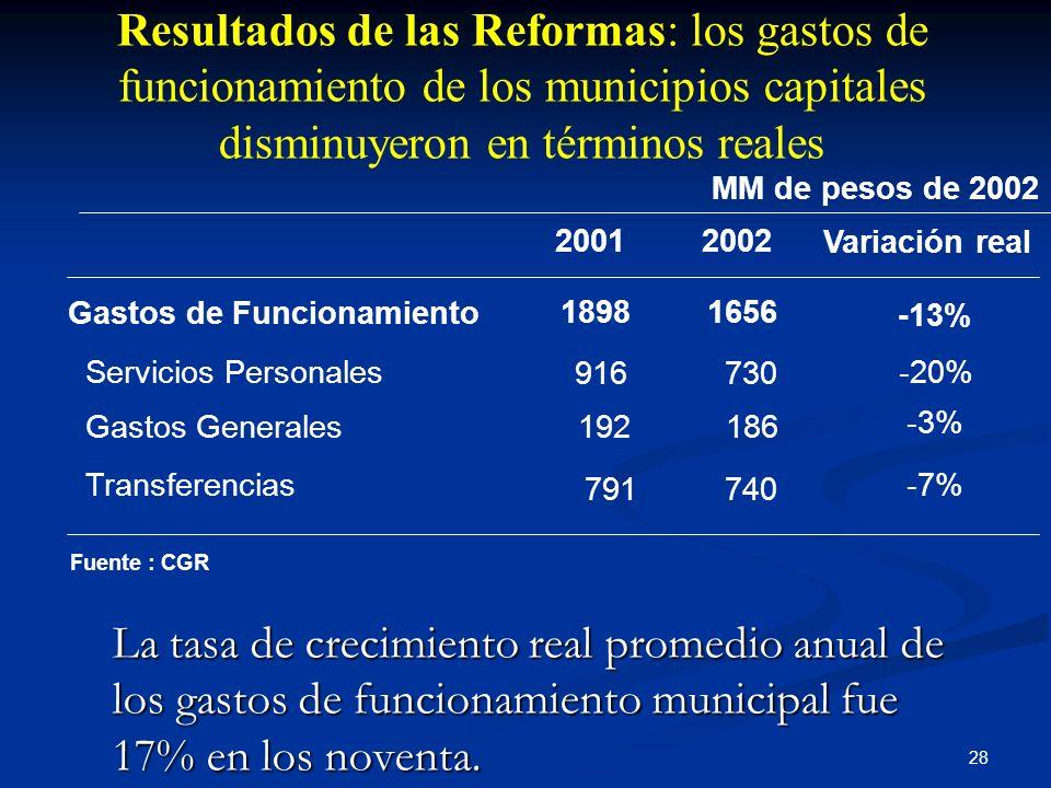 28 Resultados de las Reformas: los gastos de funcionamiento de los municipios capitales disminuyeron en términos reales Fuente : CGR 20012002 Variació