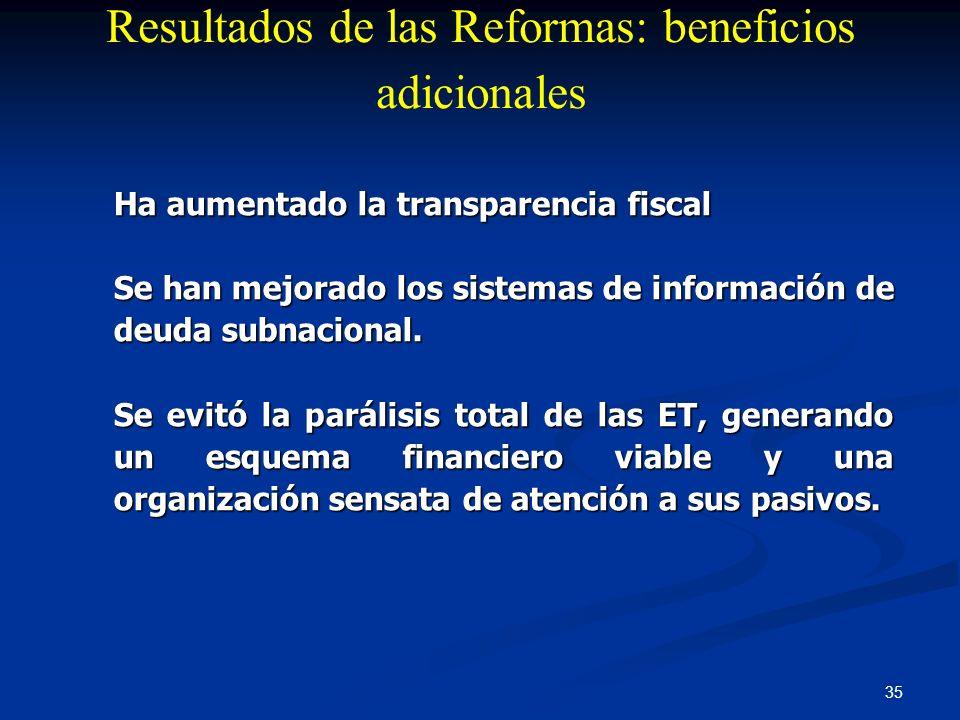 35 Resultados de las Reformas: beneficios adicionales Ha aumentado la transparencia fiscal Se han mejorado los sistemas de información de deuda subnac