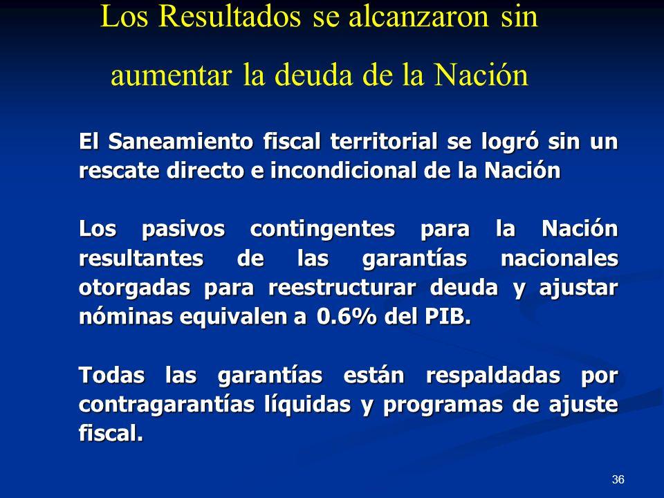 36 Los Resultados se alcanzaron sin aumentar la deuda de la Nación El Saneamiento fiscal territorial se logró sin un rescate directo e incondicional d