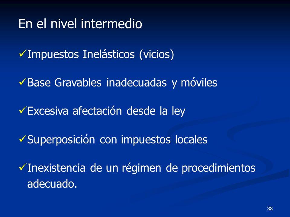 38 En el nivel intermedio Impuestos Inelásticos (vicios) Base Gravables inadecuadas y móviles Excesiva afectación desde la ley Superposición con impue