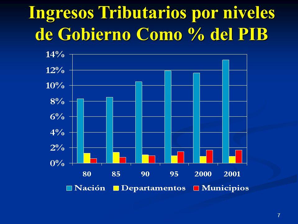 7 Ingresos Tributarios por niveles de Gobierno Como % del PIB