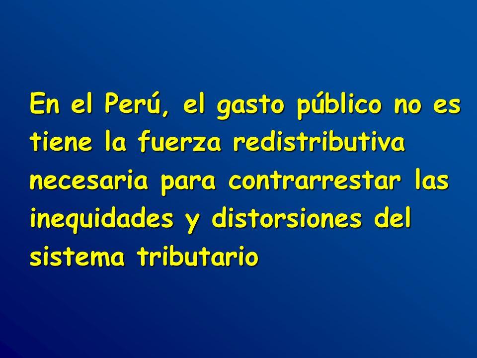 En el Perú, el gasto público no es tiene la fuerza redistributiva necesaria para contrarrestar las inequidades y distorsiones del sistema tributario