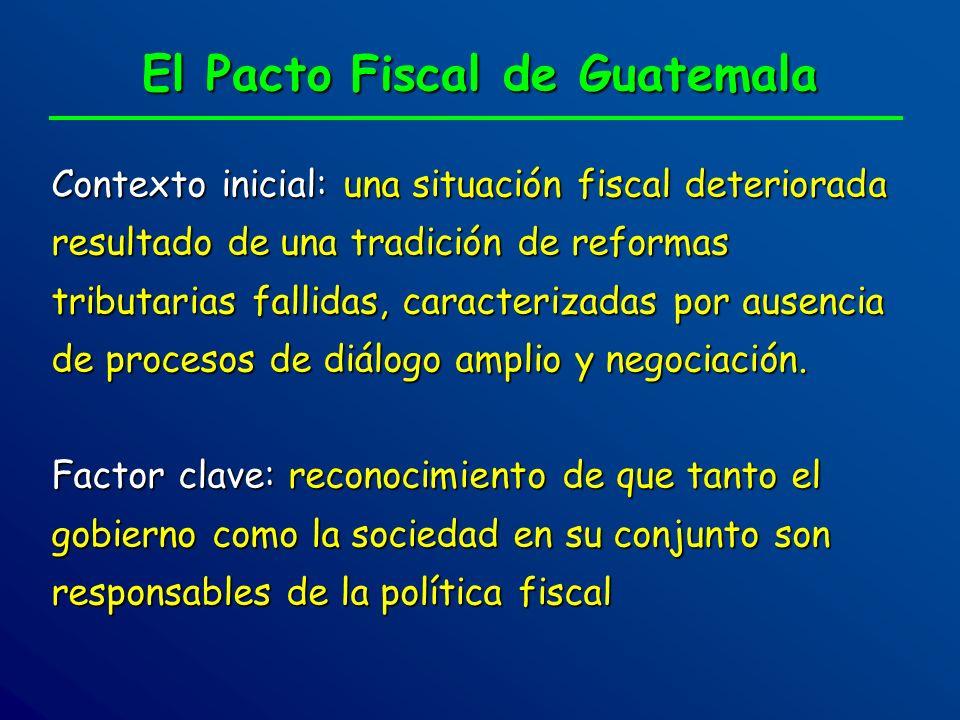 Contexto inicial: una situación fiscal deteriorada resultado de una tradición de reformas tributarias fallidas, caracterizadas por ausencia de proceso