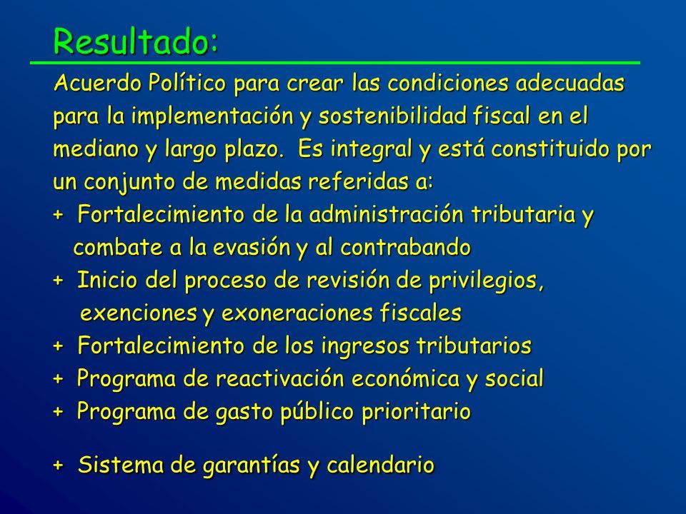 Resultado: Acuerdo Político para crear las condiciones adecuadas para la implementación y sostenibilidad fiscal en el mediano y largo plazo. Es integr