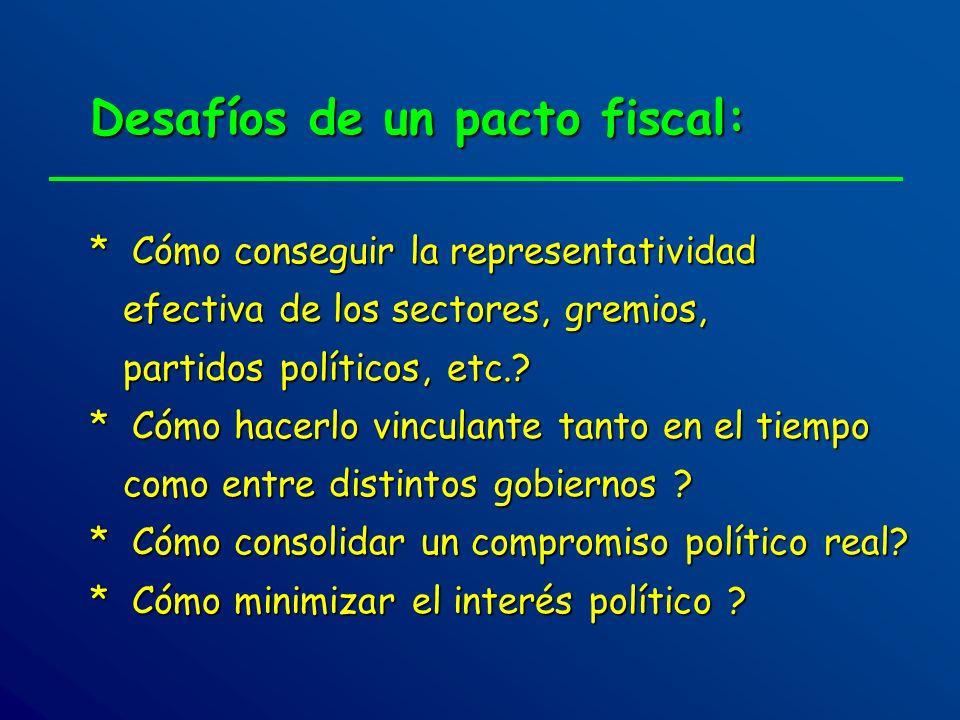 Desafíos de un pacto fiscal: * Cómo conseguir la representatividad efectiva de los sectores, gremios, partidos políticos, etc.? * Cómo hacerlo vincula