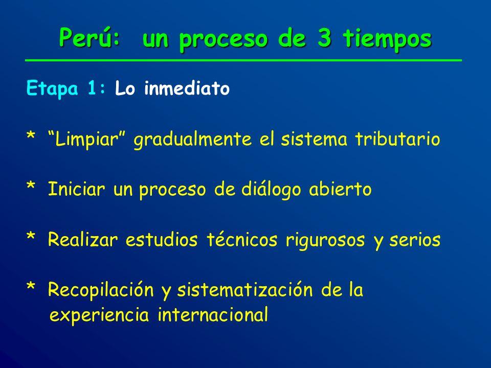 Etapa 1: Lo inmediato * Limpiar gradualmente el sistema tributario * Iniciar un proceso de diálogo abierto * Realizar estudios técnicos rigurosos y se