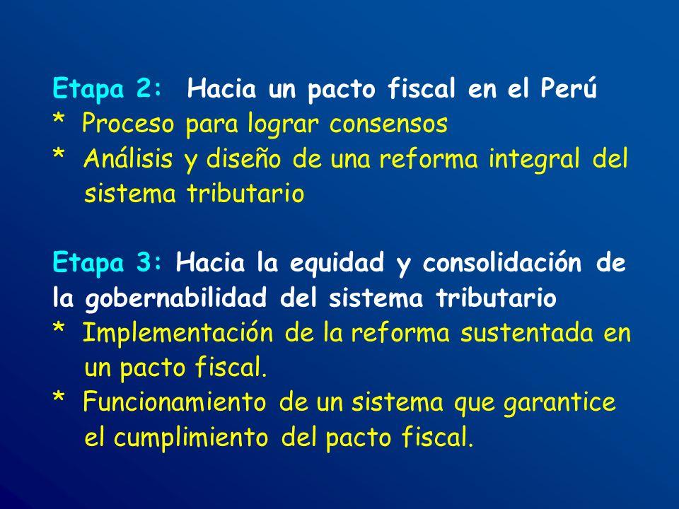 Etapa 2: Hacia un pacto fiscal en el Perú * Proceso para lograr consensos * Análisis y diseño de una reforma integral del sistema tributario Etapa 3: