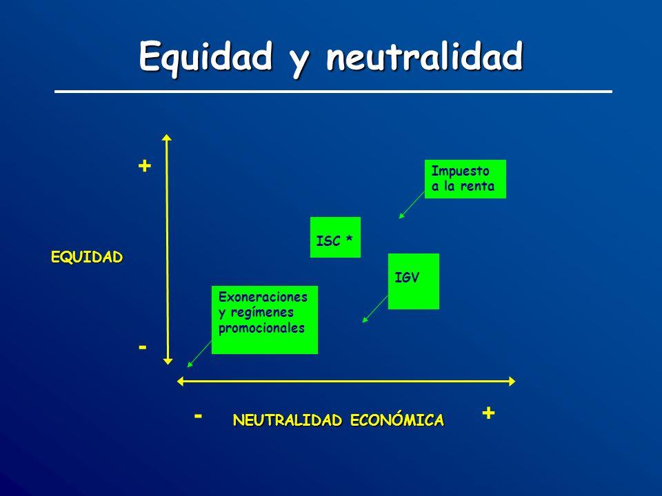 Equidad y neutralidad Exoneraciones y regímenes promocionales IGV Impuesto a la renta ISC * NEUTRALIDAD ECONÓMICA EQUIDAD + + - -