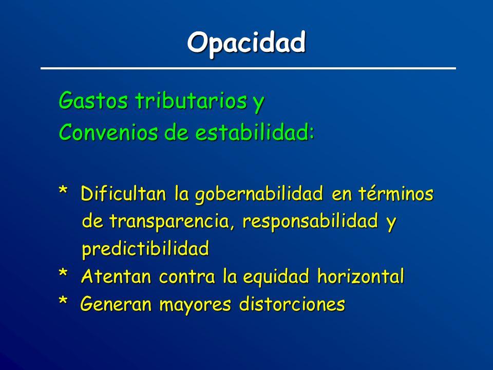 Opacidad Gastos tributarios y Convenios de estabilidad: * Dificultan la gobernabilidad en términos de transparencia, responsabilidad y predictibilidad