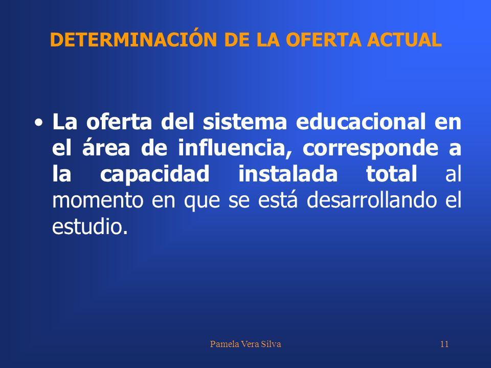 Pamela Vera Silva11 La oferta del sistema educacional en el área de influencia, corresponde a la capacidad instalada total al momento en que se está d