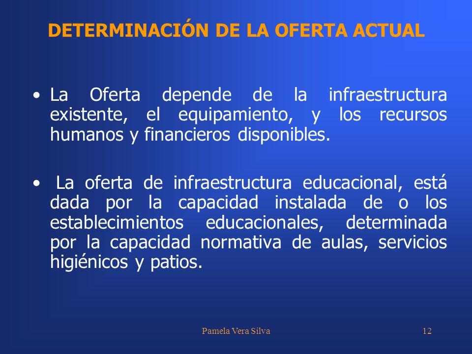 Pamela Vera Silva12 La Oferta depende de la infraestructura existente, el equipamiento, y los recursos humanos y financieros disponibles. La oferta de
