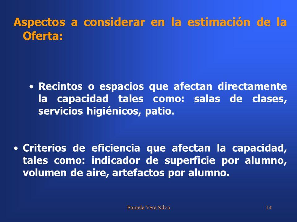 Pamela Vera Silva14 Aspectos a considerar en la estimación de la Oferta: Recintos o espacios que afectan directamente la capacidad tales como: salas de clases, servicios higiénicos, patio.