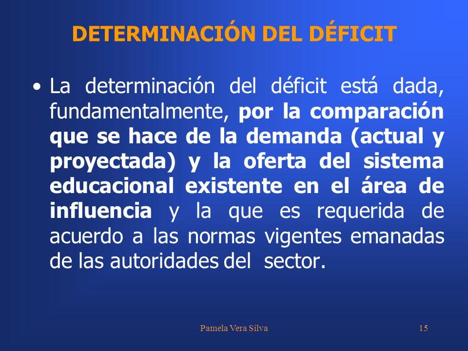 Pamela Vera Silva15 La determinación del déficit está dada, fundamentalmente, por la comparación que se hace de la demanda (actual y proyectada) y la oferta del sistema educacional existente en el área de influencia y la que es requerida de acuerdo a las normas vigentes emanadas de las autoridades del sector.