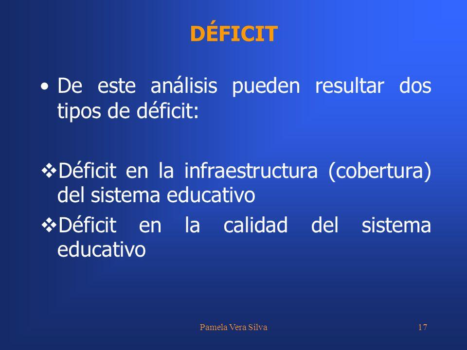 Pamela Vera Silva17 De este análisis pueden resultar dos tipos de déficit: Déficit en la infraestructura (cobertura) del sistema educativo Déficit en