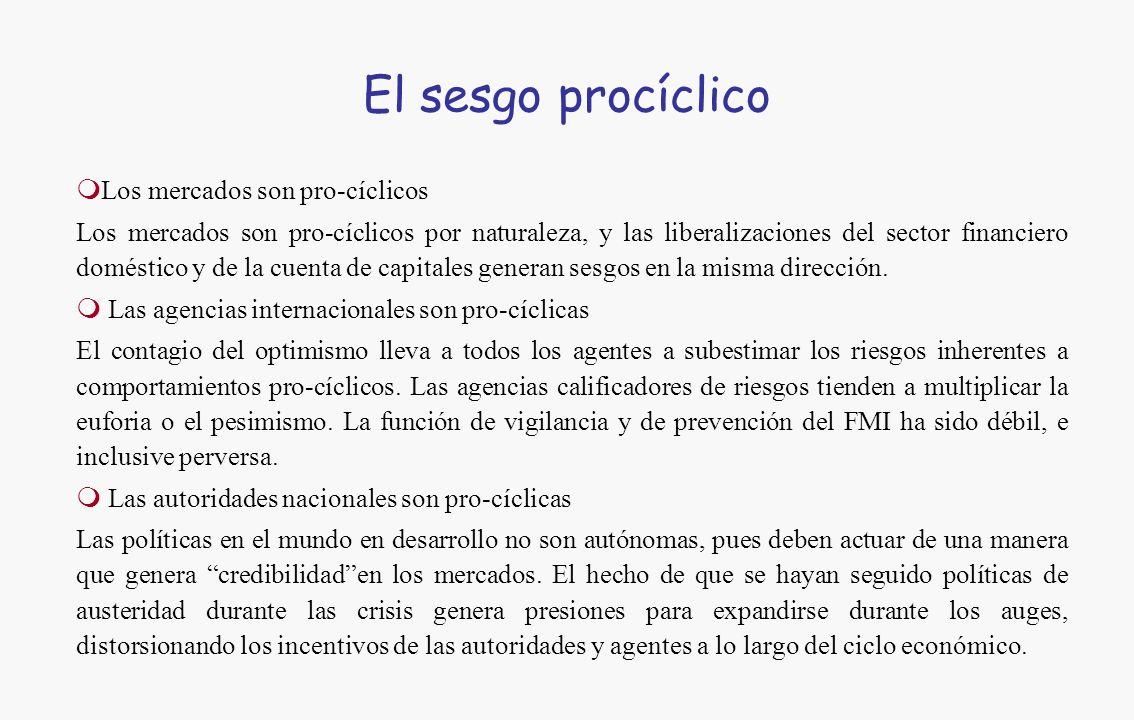LA COSMOVISIÓN MACROECONÓMICA EXPANSION MONETARIA DEFICIT FISCAL CORTO PLAZO LARGO PLAZO Y i P Yi P