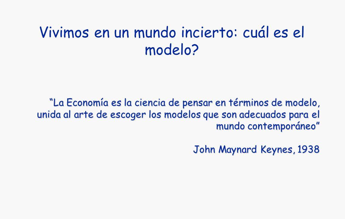 Ingreso RecursosProductividad Esquema 1: ¿Cómo los economistas piensan la determinación del ingreso.