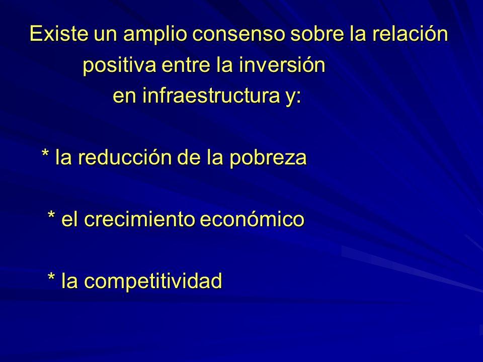 Instrumentos incrementar la inversión en infraestructura Inversión pública Participación pública/privada (PPPs) Mejora de los contratos Rol de las garantías Asistencia de los Bancos multilaterales de desarrollo