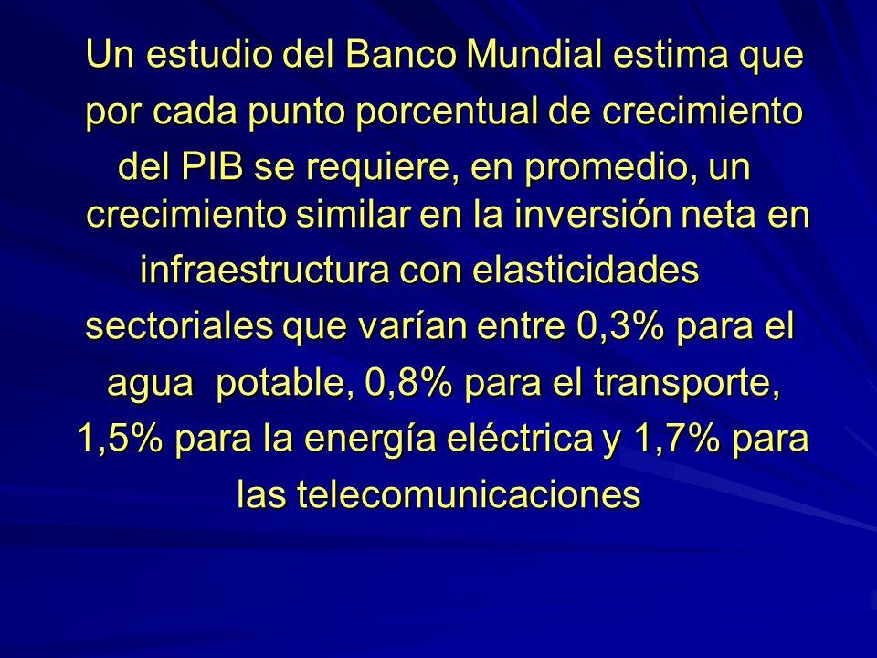 Dotación de capital en infraestructura por habitante en América Latina 199019952000 Energía Eléctrica0.380.410.48 Telecomunicaciones56.292.8232.4 Transporte1.180.931.22 Fuente: Cepal sobre la base de datos del World Development Indicators, Banco Mundial.