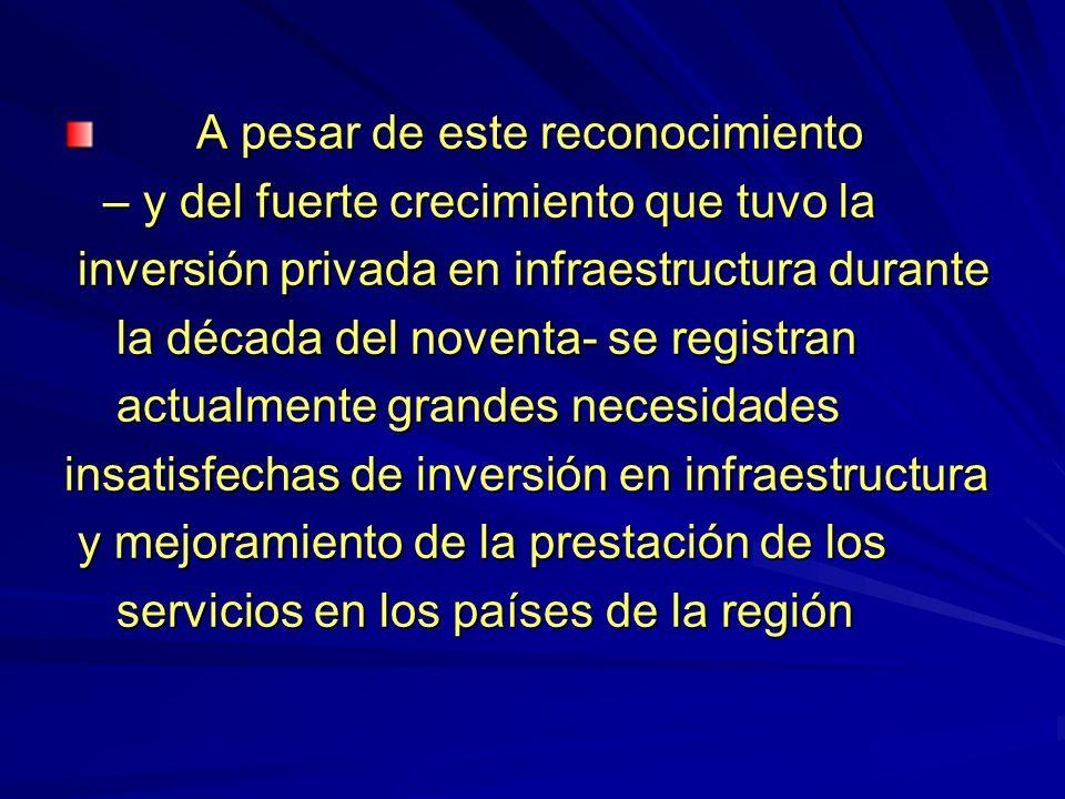 Préstamos aprobados por el Banco Interamericano de Desarrollo para infraestructura