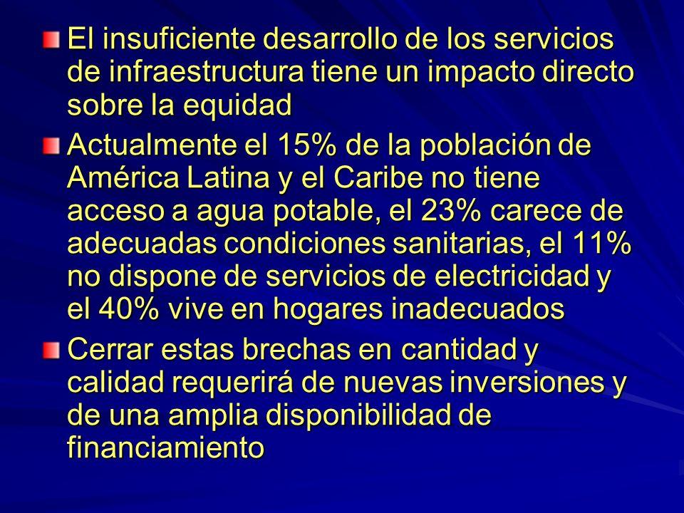 La Corporación La Corporación Andina de Fomento, Andina de Fomento, un caso especial un caso especial