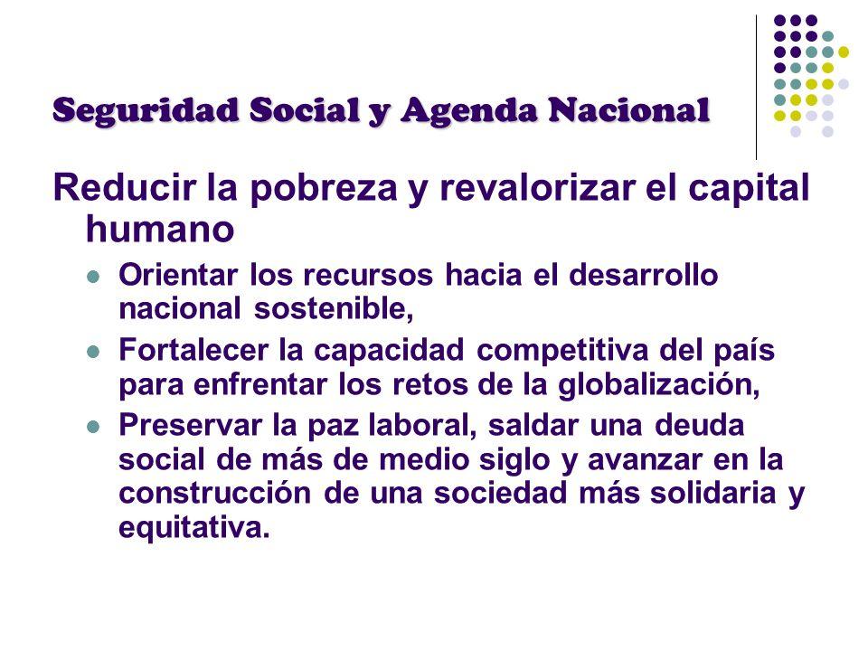 Seguro Familiar de Salud (SFS) del Sistema Dominicano de Seguridad Social III curso sobre Financiamiento a la Seguridad Social Del 8 al 12 de septiemb