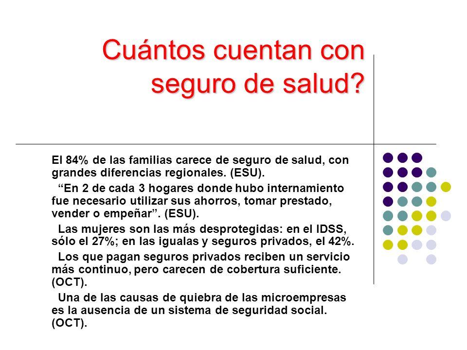 Salud: Metas al 2004 Proteger a 5 millones de dominicanas/os en el Seguro Familiar de Salud, pasando del 16% actual al 55% del total de la población.