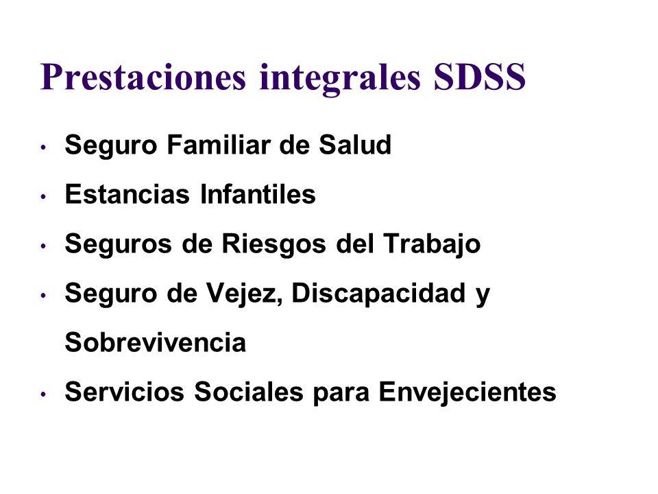 Prestaciones integrales SDSS Seguro Familiar de Salud Estancias Infantiles Seguros de Riesgos del Trabajo Seguro de Vejez, Discapacidad y Sobrevivencia Servicios Sociales para Envejecientes