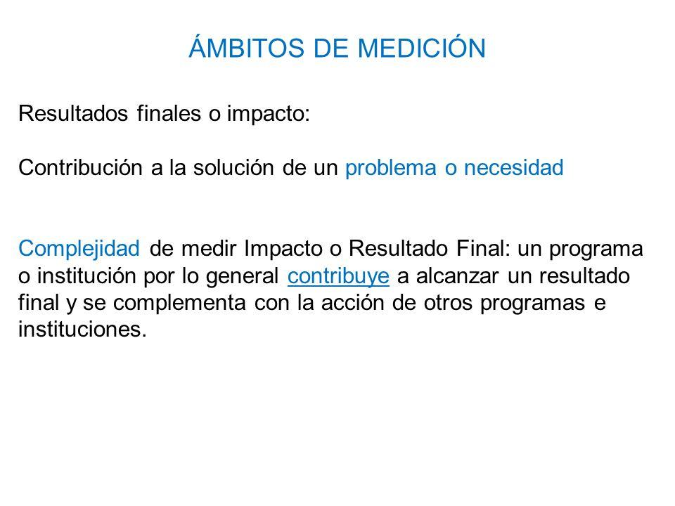 Resultados finales o impacto: Contribución a la solución de un problema o necesidad Complejidad de medir Impacto o Resultado Final: un programa o inst