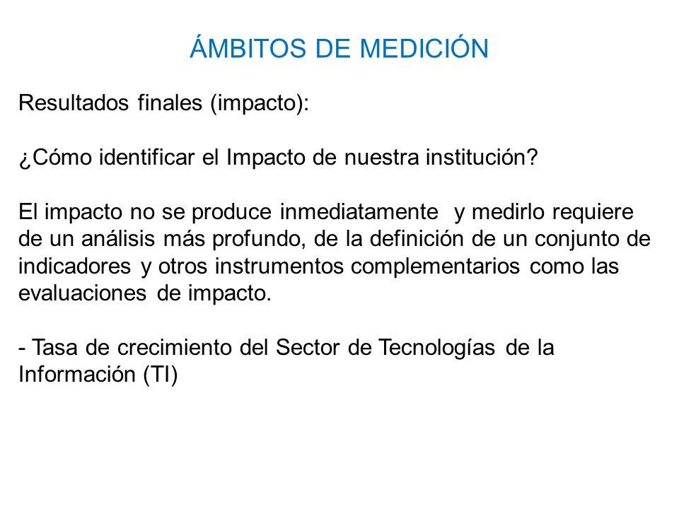 Resultados finales (impacto): ¿Cómo identificar el Impacto de nuestra institución? El impacto no se produce inmediatamente y medirlo requiere de un an