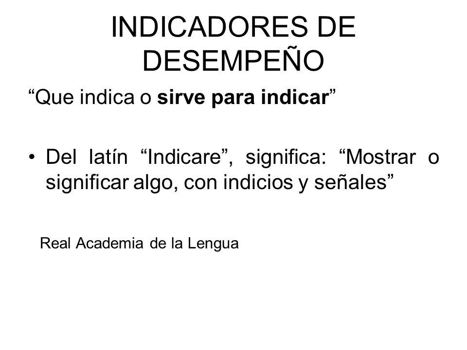 INDICADORES DE DESEMPEÑO Que indica o sirve para indicar Del latín Indicare, significa: Mostrar o significar algo, con indicios y señales Real Academi