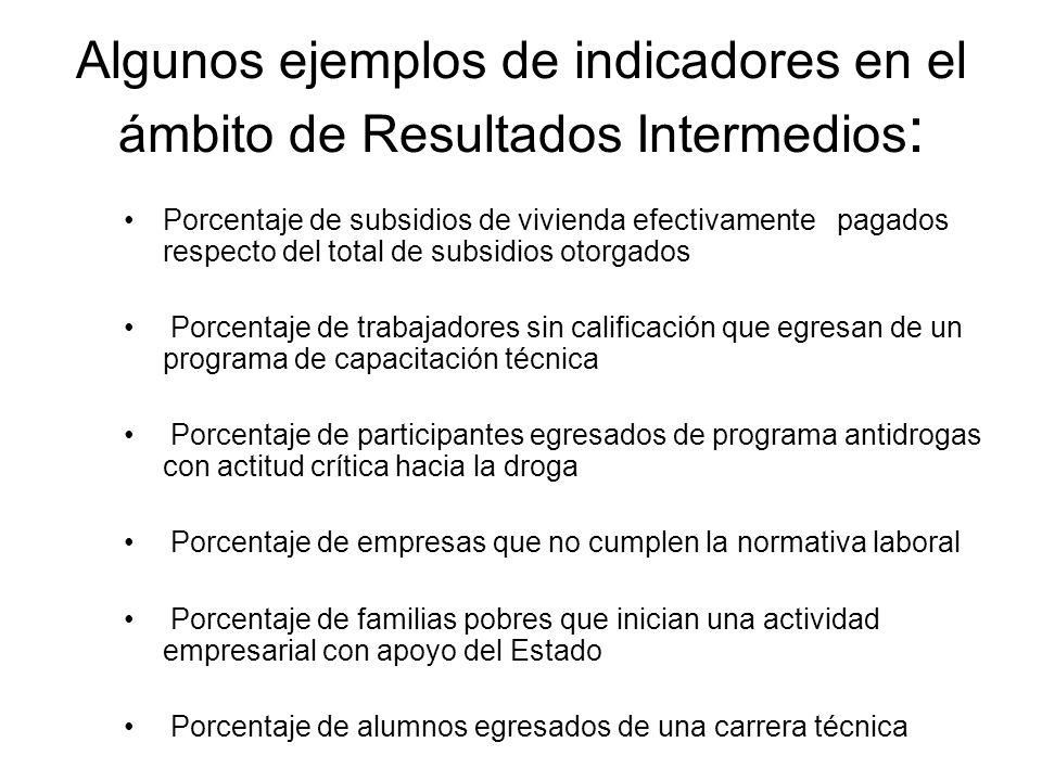 Algunos ejemplos de indicadores en el ámbito de Resultados Intermedios : Porcentaje de subsidios de vivienda efectivamente pagados respecto del total