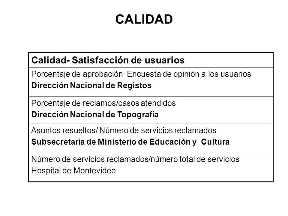 CALIDAD Calidad- Satisfacción de usuarios Porcentaje de aprobación Encuesta de opinión a los usuarios Dirección Nacional de Registos Porcentaje de rec