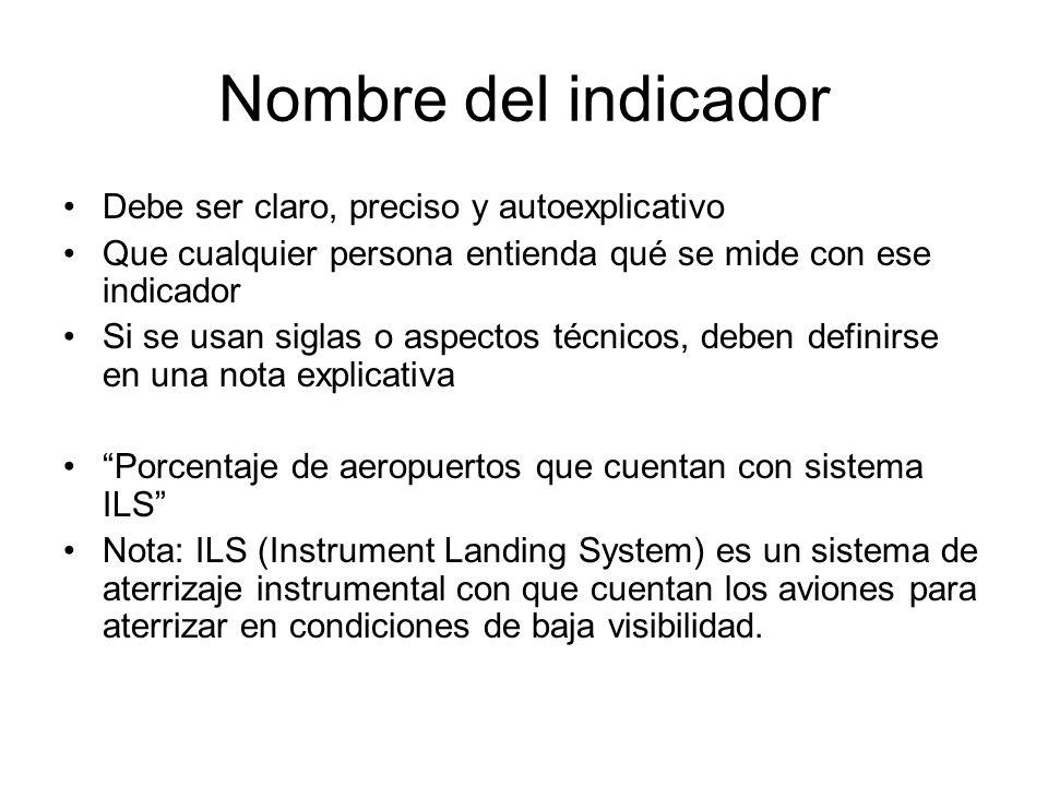 Nombre del indicador Debe ser claro, preciso y autoexplicativo Que cualquier persona entienda qué se mide con ese indicador Si se usan siglas o aspect